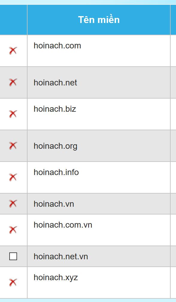 Tên miền hoinach.com với các đuôi mở rộng bị mua hết